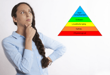 Maslow's Hierarchy of Needs   What is Maslow's Theory?
